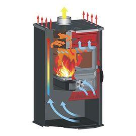 Печь Tim Sistem Magic Stove черная