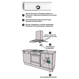 Комплект вентиляции Тихая кухня SAVO CH-69 55 cm white
